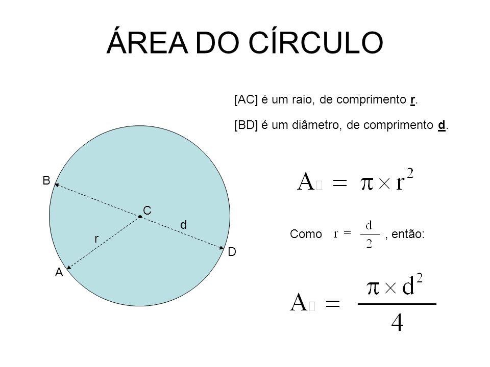 ÁREA DO CÍRCULO [AC] é um raio, de comprimento r.